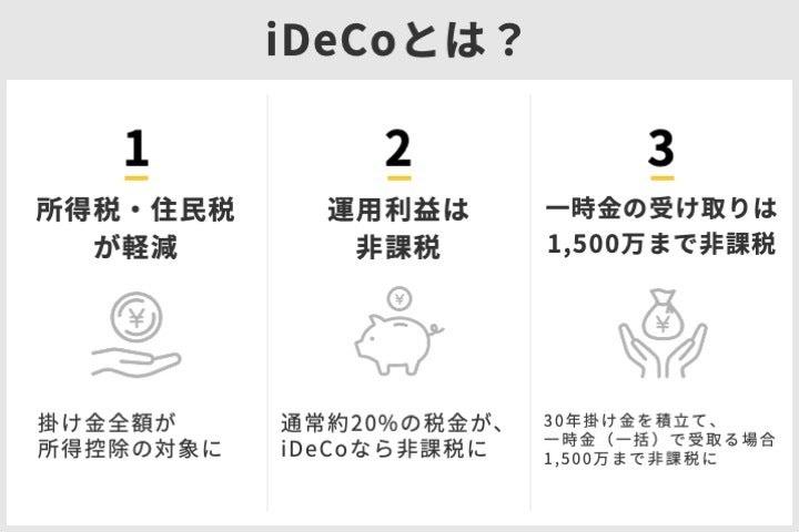 iDeCo,イデコ