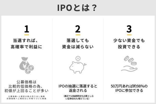 IPO, IPO投資