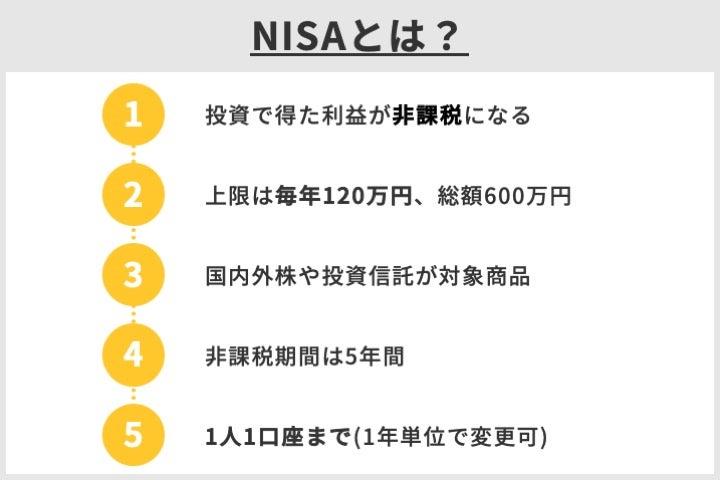 NISAとは?