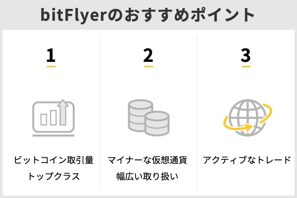 bitflyer(ビットフライヤー)のおすすめポイント