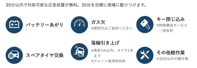 出光カード_ロードサービス