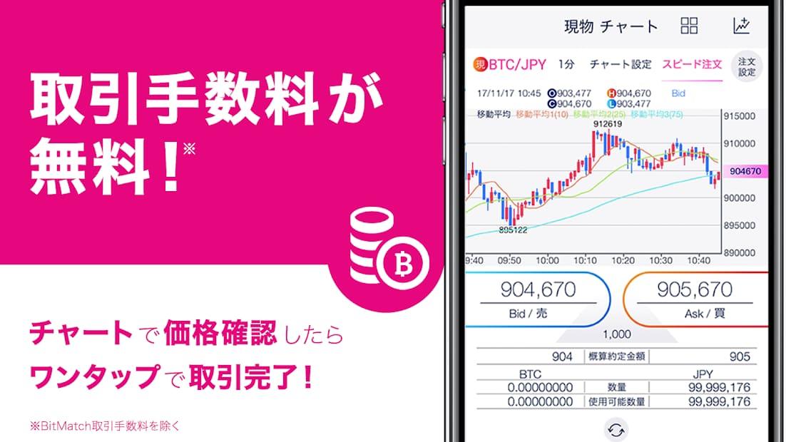 DMM Bitcoin,口コミ記事