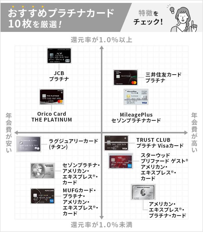 カード ランキング クレジット ステータス ハイステータスなクレジットカード格付けランキング2020年!ステータスカードの選び方とは?