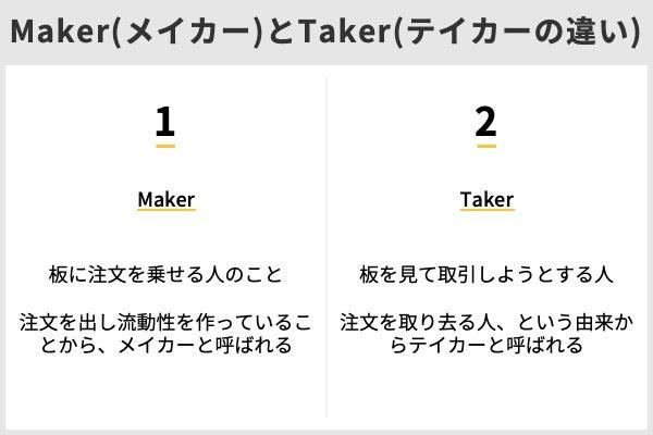 「maker(メイカー)」と「taker(テイカー)」の違い